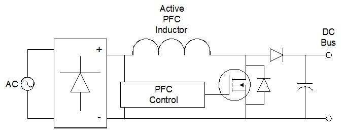 Active Power Factor Correction (PFC) Choke (TL427 Series)   Thai Lin